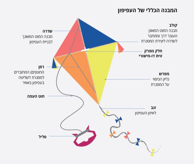 kite_tarshim-01